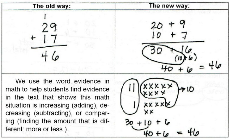 The problem with Common Core Math | Shoe: Untied