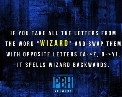 spelling-wizard