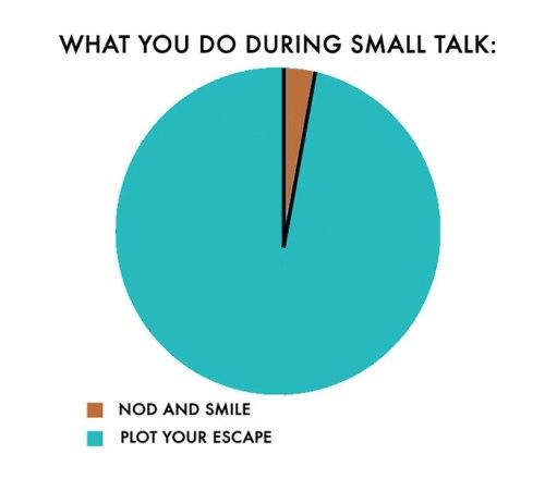 chart small talk