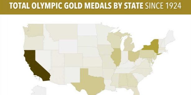 map-the-states-with-the-most-olympic-gold-medals