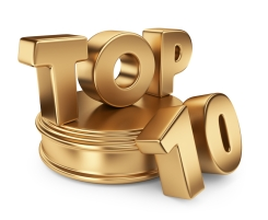 top-10-blogs-2015