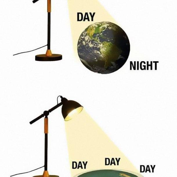Flat-Earth-Funny-Memes10-5b334e6cb263d__700