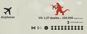 chances-of-dying-infographic-sport-and-activity-16-5b9bb0bdc5caf__605
