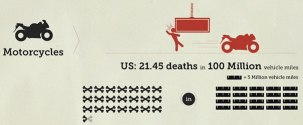 chances-of-dying-infographic-sport-and-activity-17-5b9bb0bf065b8__605