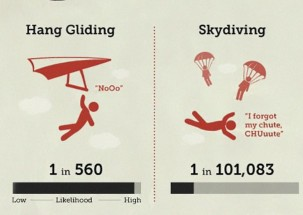 chances-of-dying-infographic-sport-and-activity-2-1