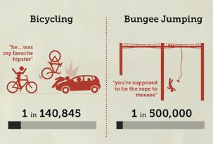 chances-of-dying-infographic-sport-and-activity-7-5b9bb0ae82e2e__605